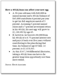 Image showing how 401k loans affect nest egg